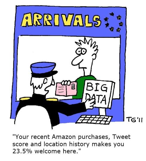 benchmark marketing automation
