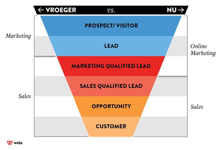 Inbound_Marketing__Sales_Funnel-1.jpg