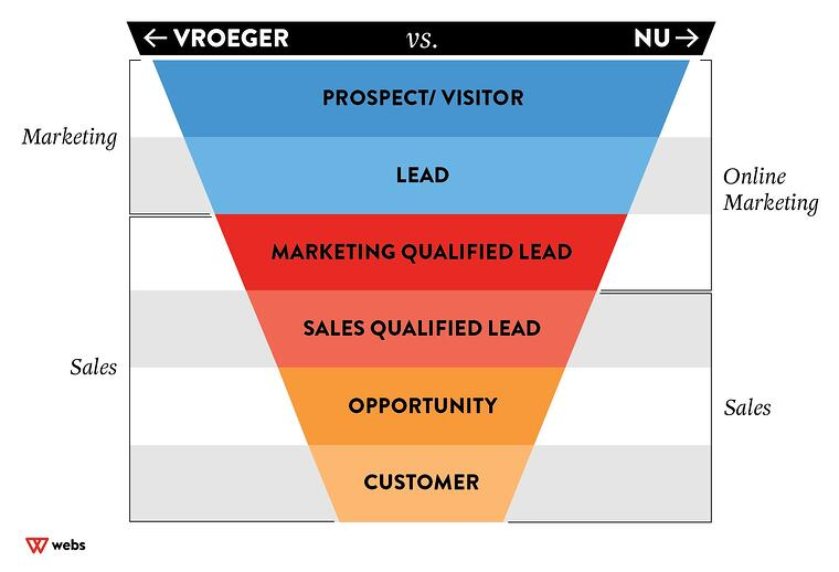 Inbound_Marketing__Sales_Funnel-1.jpg