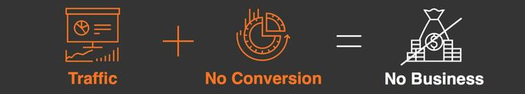 content-conversion.png