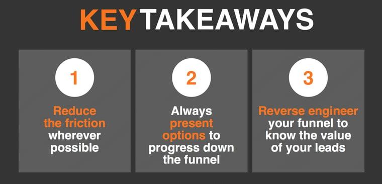 take-aways_funnel.png