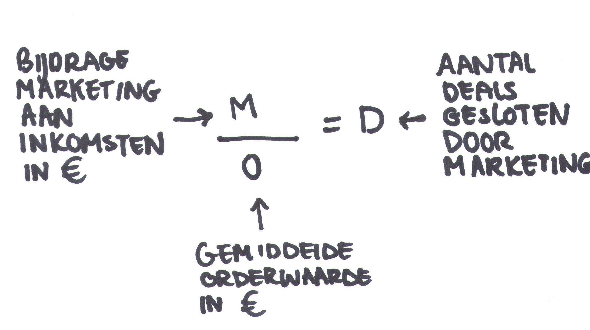 Orderwaarde-deals.jpg