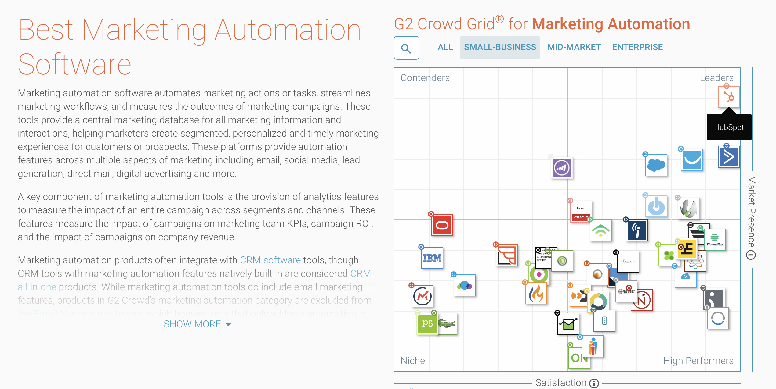beste marketing automation voor small business