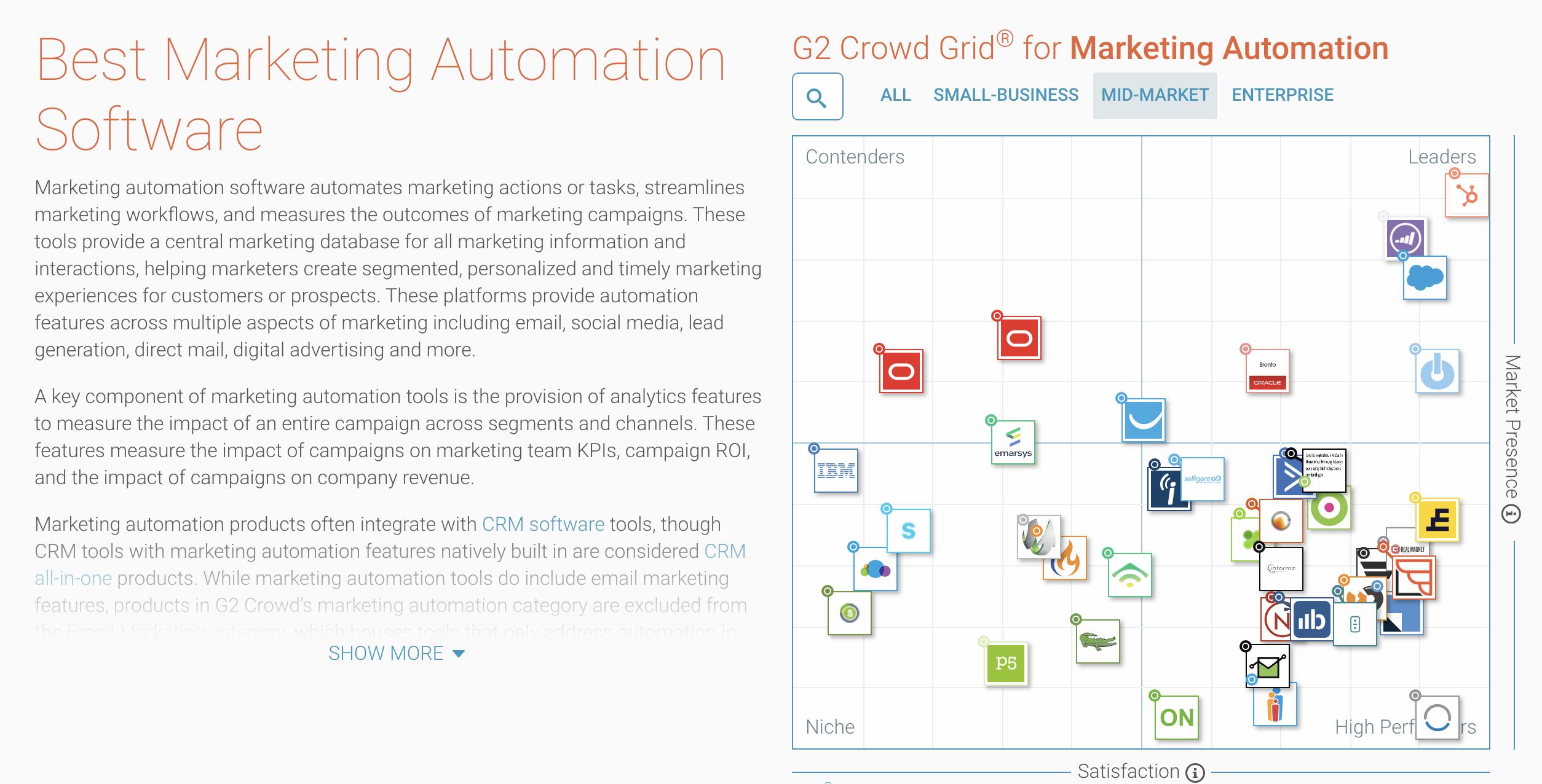 De beste marketing automation voor mid-market bedrijven