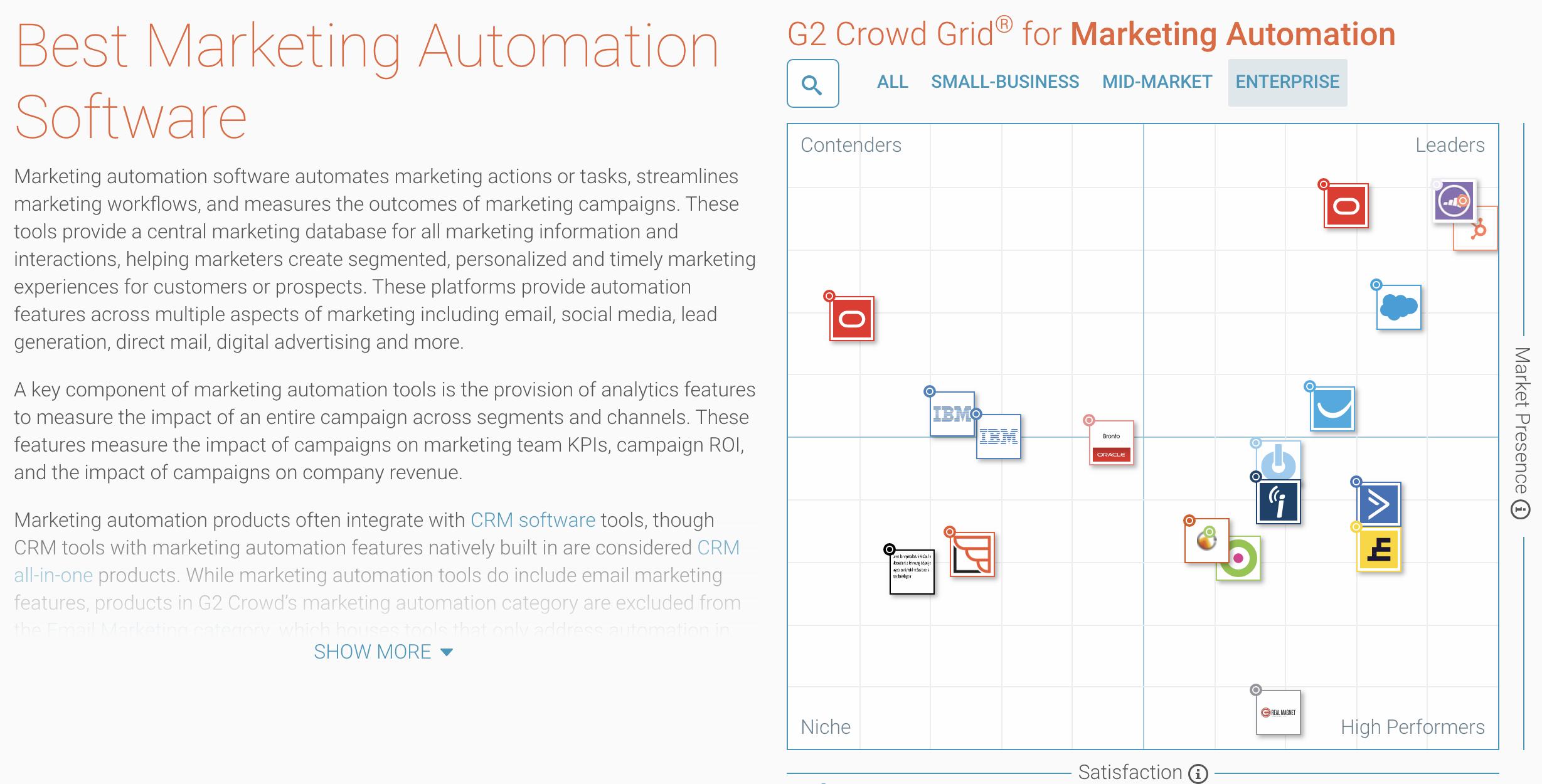 De beste marketing automation voor enterprise