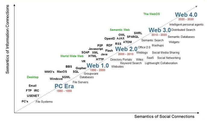 Web-ontwikkeling-1-3p0.jpg