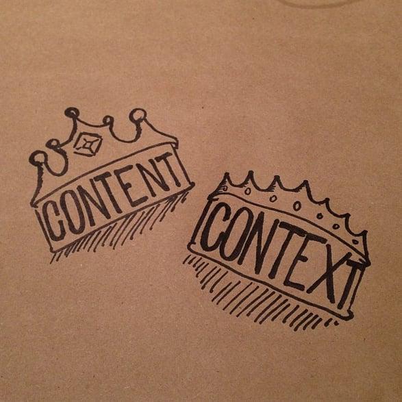 contextual marketing inbound marketing